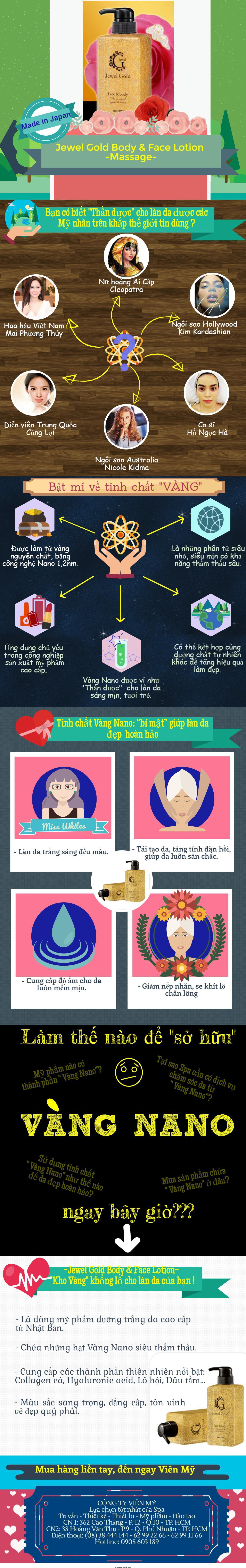 inforgraphic-massage-vang-nano-hoan-chinh